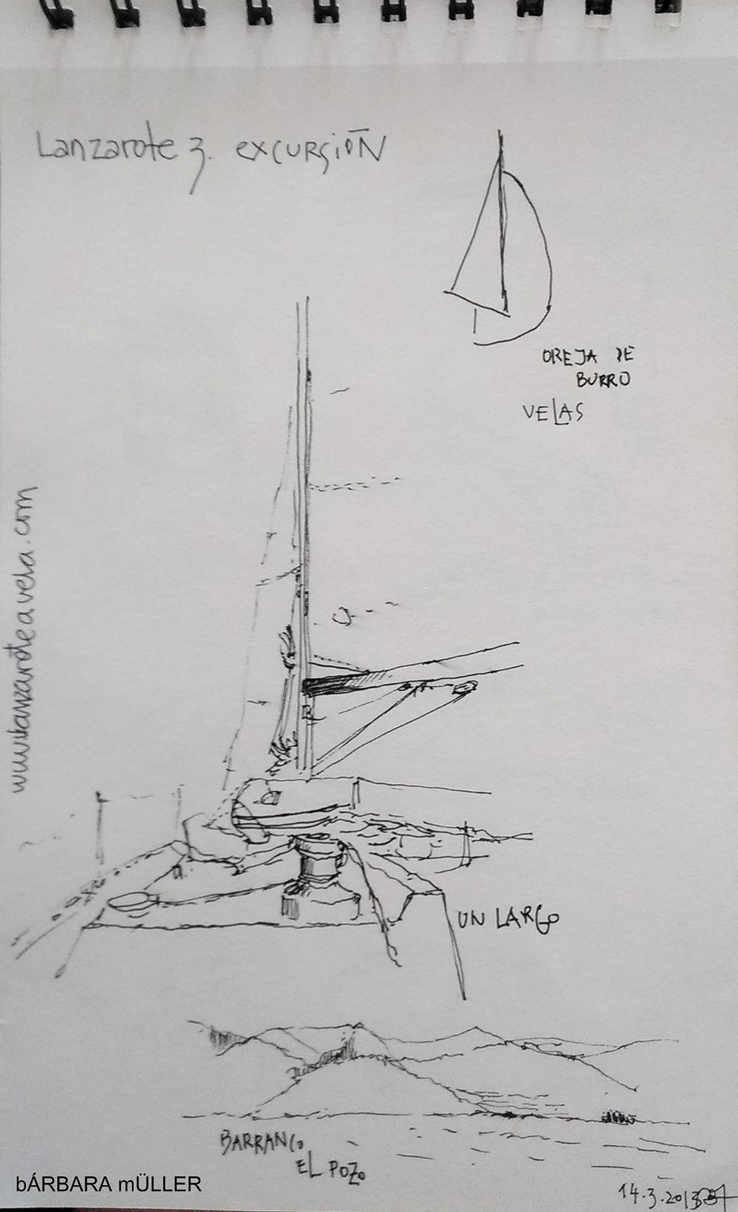 dibujos navegar por lanzarote lobos islas canarias dibujos y acuerelas de barbara muller la graciosa