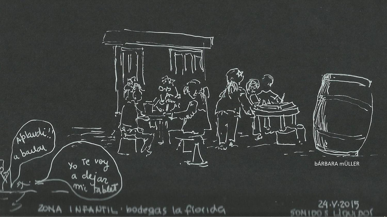 Bárbara Müller dibujos urban sketecher lanzarote  islas canarias dibujos paisaje sonidos liquidos música la geria niños